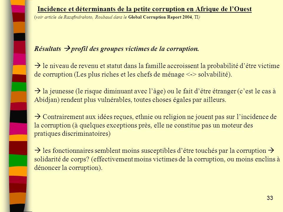 Incidence et déterminants de la petite corruption en Afrique de lOuest 33 (voir article de Razafindrakoto, Roubaud dans le Global Corruption Report 2004, TI) Résultats profil des groupes victimes de la corruption.