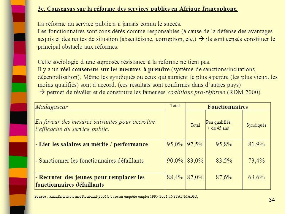 3c. Consensus sur la réforme des services publics en Afrique francophone. La réforme du service public na jamais connu le succès. Les fonctionnaires s
