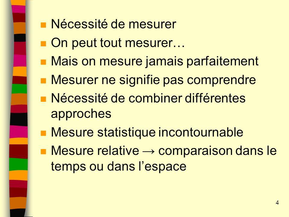 n Nécessité de mesurer n On peut tout mesurer… n Mais on mesure jamais parfaitement n Mesurer ne signifie pas comprendre n Nécessité de combiner différentes approches n Mesure statistique incontournable n Mesure relative comparaison dans le temps ou dans lespace 4