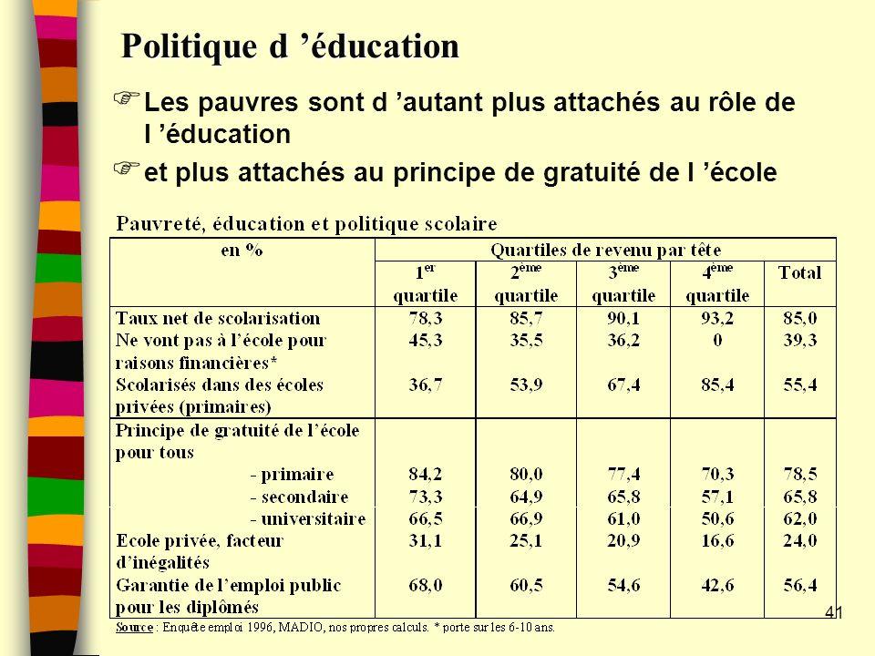 Politique d éducation Les pauvres sont d autant plus attachés au rôle de l éducation et plus attachés au principe de gratuité de l école 41