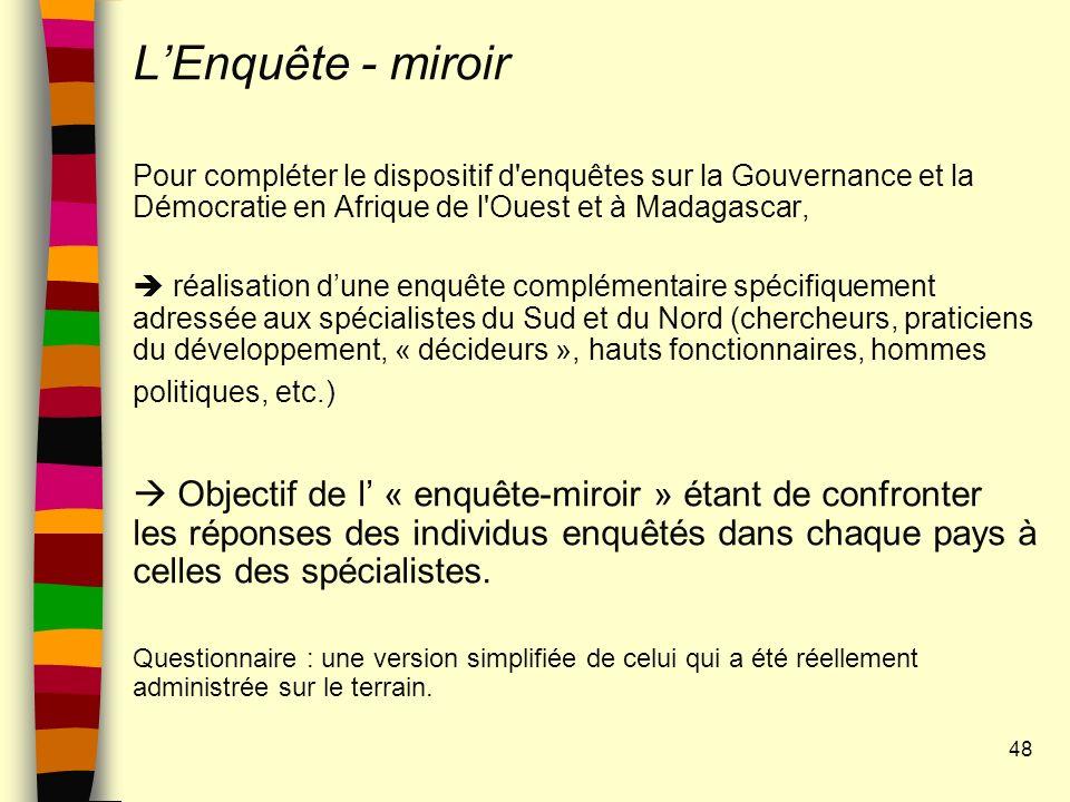 48 LEnquête - miroir Pour compléter le dispositif d'enquêtes sur la Gouvernance et la Démocratie en Afrique de l'Ouest et à Madagascar, réalisation du