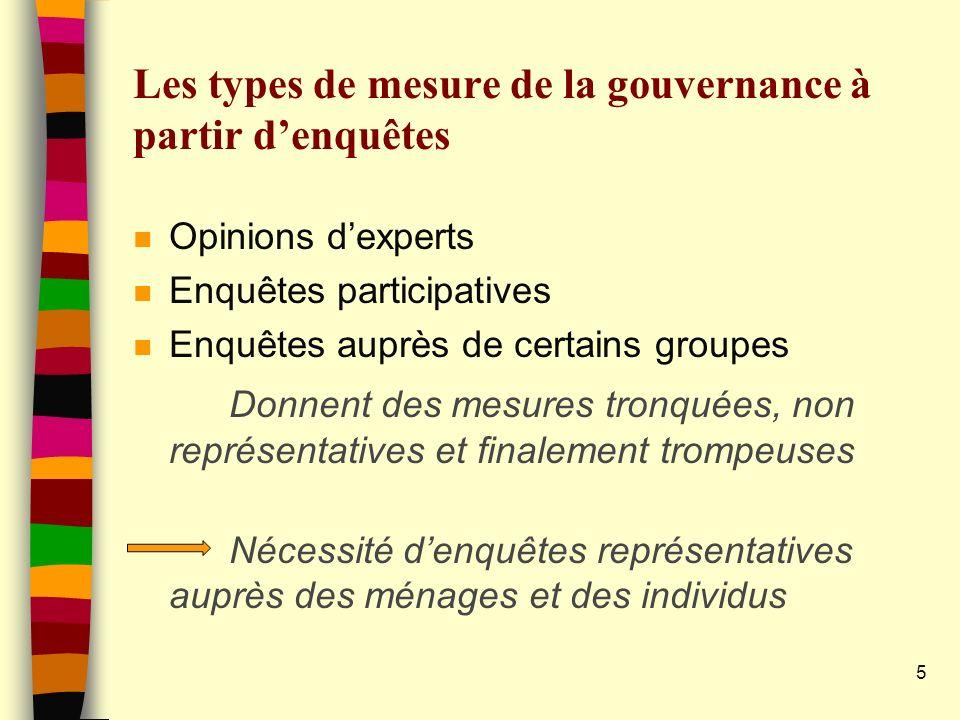 Les types de mesure de la gouvernance à partir denquêtes n Opinions dexperts n Enquêtes participatives n Enquêtes auprès de certains groupes Donnent des mesures tronquées, non représentatives et finalement trompeuses Nécessité denquêtes représentatives auprès des ménages et des individus 5