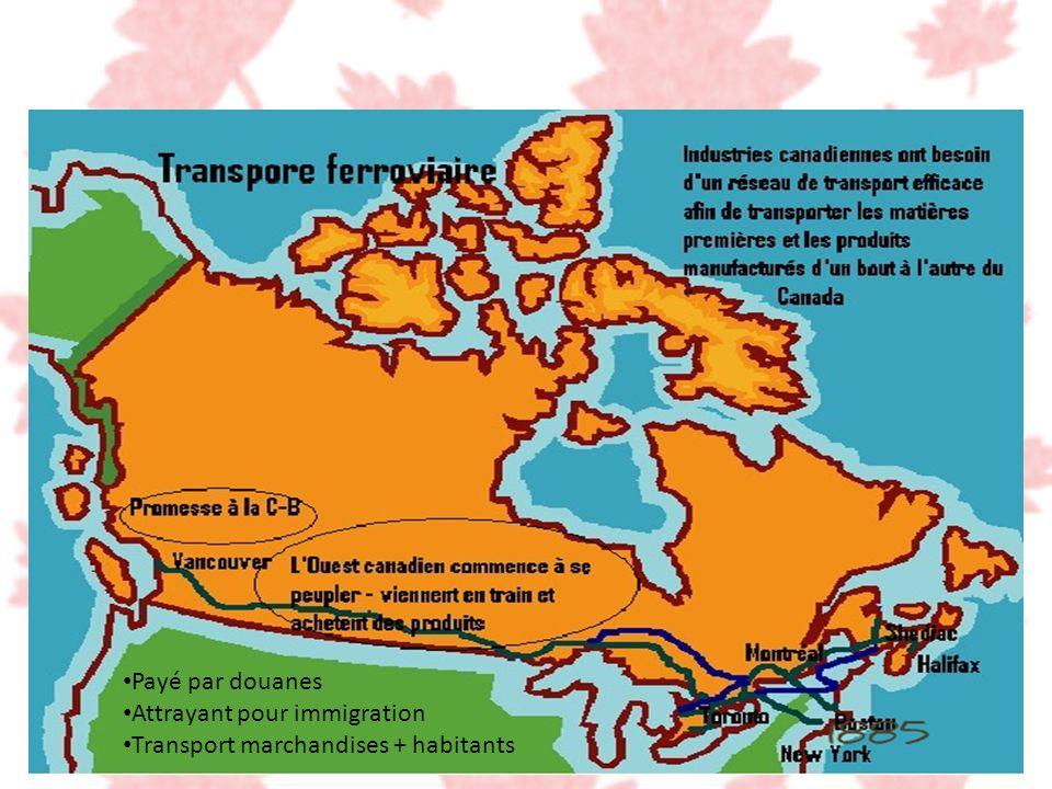 Payé par douanes Attrayant pour immigration Transport marchandises + habitants