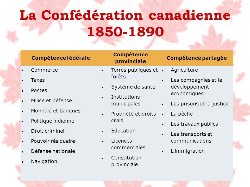 La Confédération canadienne 1850-1890 Compétence fédérale Compétence provinciale Compétence partagée Commerce Taxes Postes Milice et défense Monnaie e