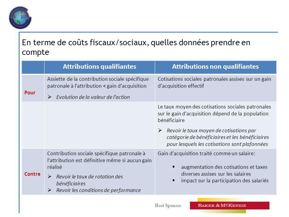 Host Sponsor En terme de coûts fiscaux/sociaux, quelles données prendre en compte Attributions qualifiantesAttributions non qualifiantes Pour Assiette