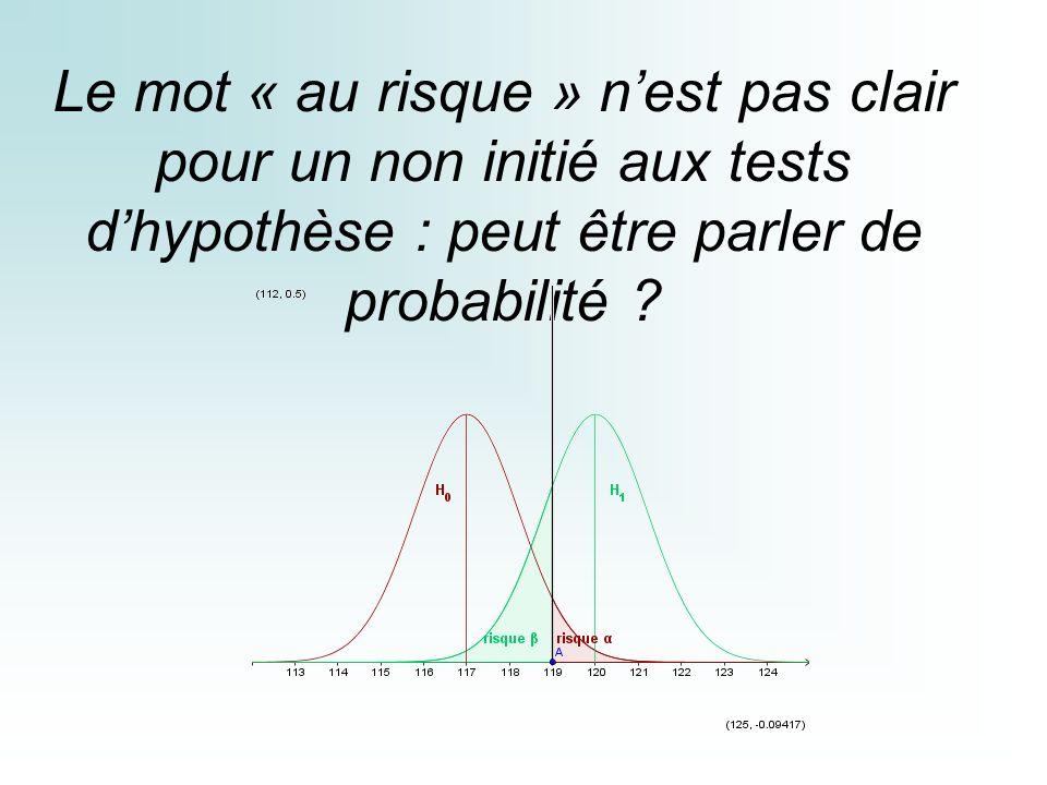 Le mot « au risque » nest pas clair pour un non initié aux tests dhypothèse : peut être parler de probabilité ?
