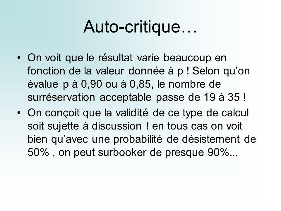 Auto-critique… On voit que le résultat varie beaucoup en fonction de la valeur donnée à p .