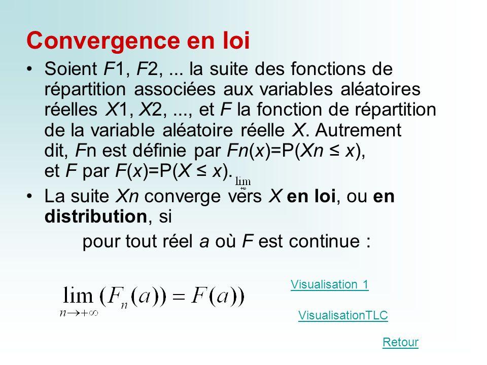 Convergence en loi Soient F1, F2,...
