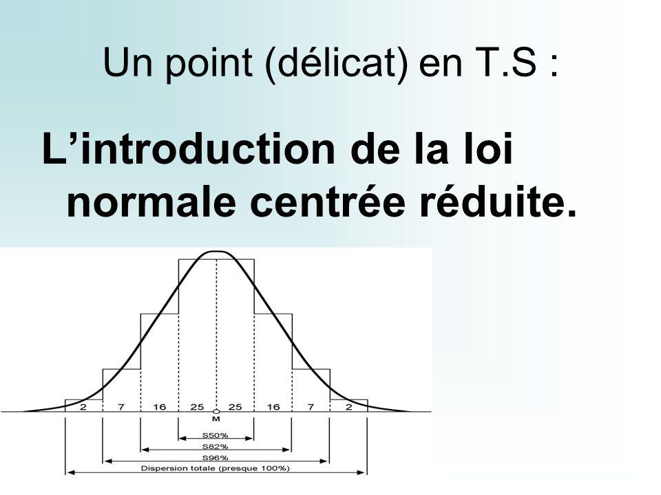 Un point (délicat) en T.S : Lintroduction de la loi normale centrée réduite.