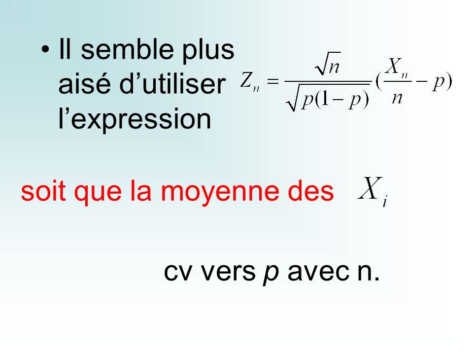 La solution positive de léquation : 0,9x² + 0,699x – 300 = 0 est 17,87, au centième près, et son carré est : 319,45.