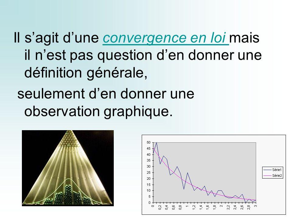Il sagit dune convergence en loi mais il nest pas question den donner une définition générale,convergence en loi seulement den donner une observation graphique.