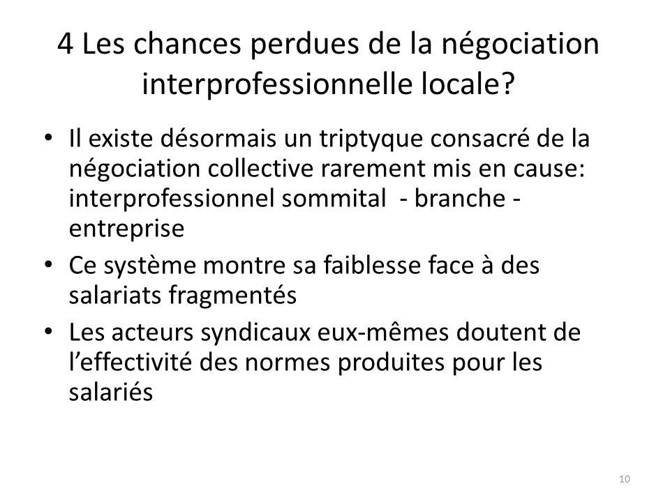4 Les chances perdues de la négociation interprofessionnelle locale? Il existe désormais un triptyque consacré de la négociation collective rarement m