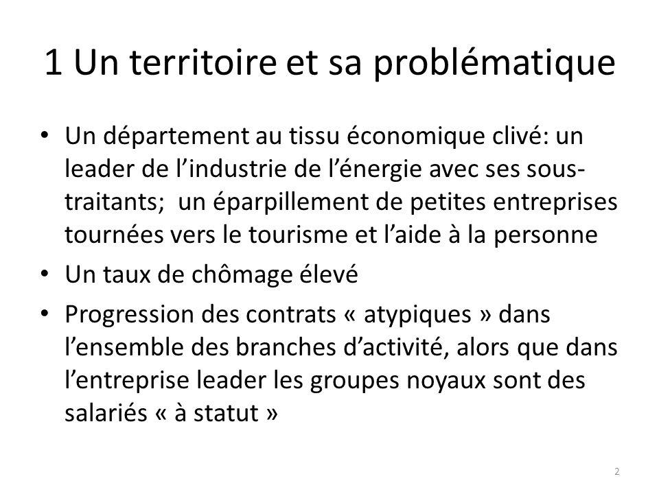 1 Un territoire et sa problématique Un département au tissu économique clivé: un leader de lindustrie de lénergie avec ses sous- traitants; un éparpil