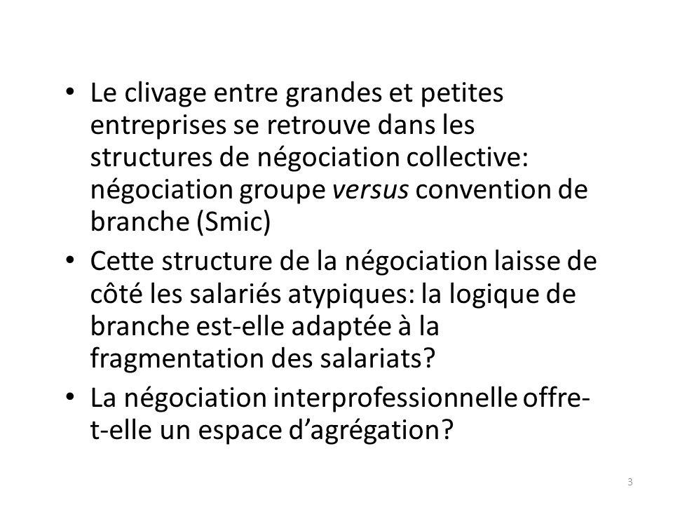 3 Le clivage entre grandes et petites entreprises se retrouve dans les structures de négociation collective: négociation groupe versus convention de b