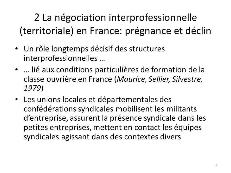 2 La négociation interprofessionnelle (territoriale) en France: prégnance et déclin Un rôle longtemps décisif des structures interprofessionnelles … …