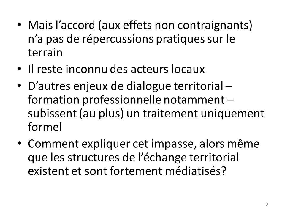 4 Les chances perdues de la négociation interprofessionnelle locale.