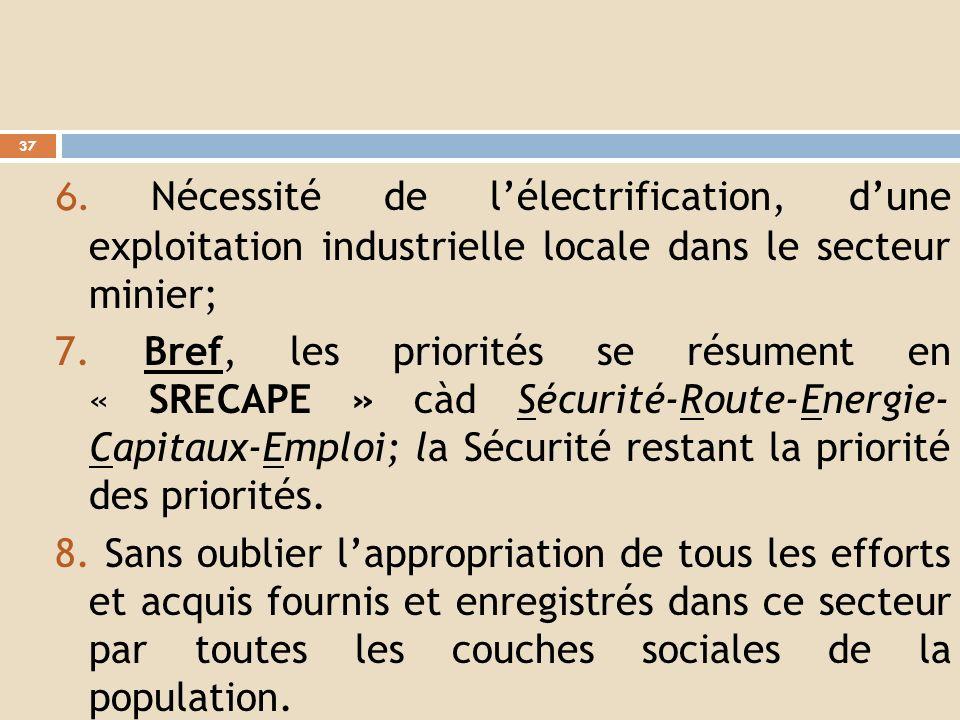 D. Contraintes, défis à relever et priorités 1. Persistance des circuits informels en dépit des efforts fournis par le Gouvernement Provincial dans le