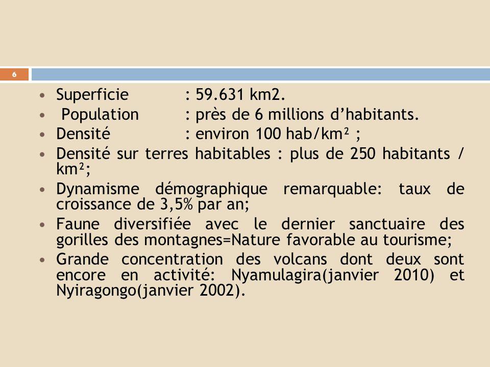 Carte administrative et caractéristiques du Nord-Kivu 5 6 territoires; 3 Villes Principales: Goma, Butembo et Beni; 19 Agglomérations; 17 Chefferies e