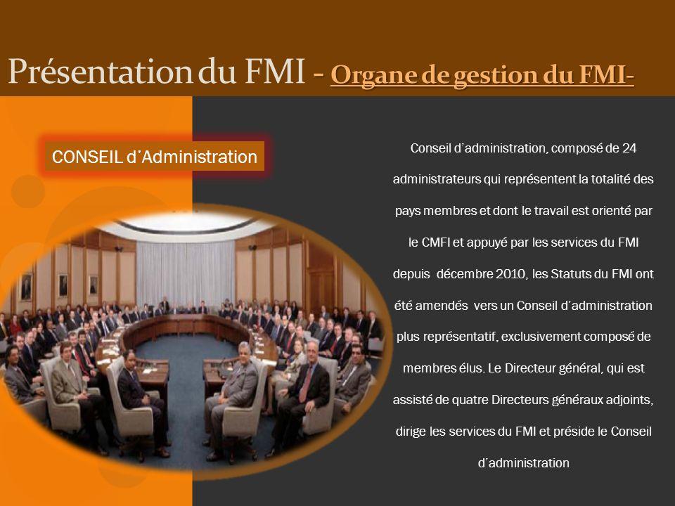 - Organe de gestion du FMI- Présentation du FMI - Organe de gestion du FMI- CONSEIL dAdministration Conseil dadministration, composé de 24 administrat