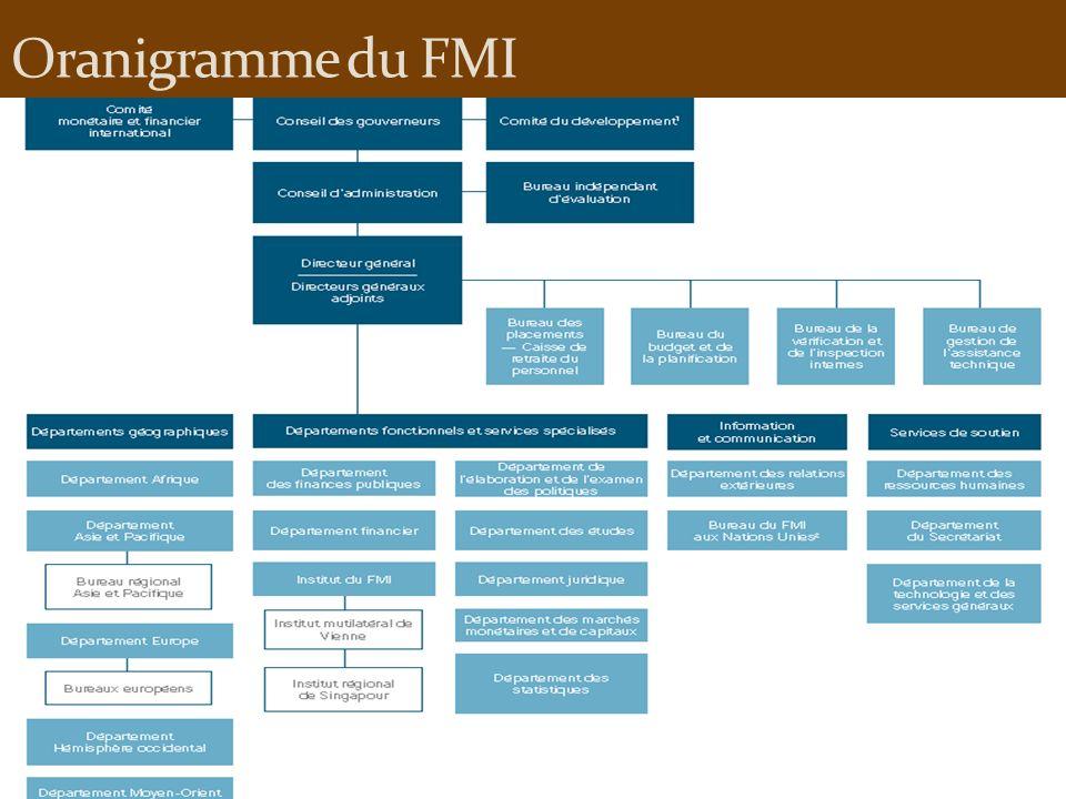 Oranigramme du FMI