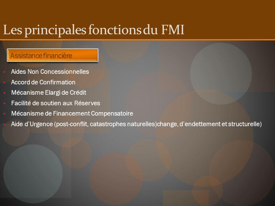 Aides Non Concessionnelles Accord de Confirmation Mécanisme Elargi de Crédit Facilité de soutien aux Réserves Mécanisme de Financement Compensatoire A