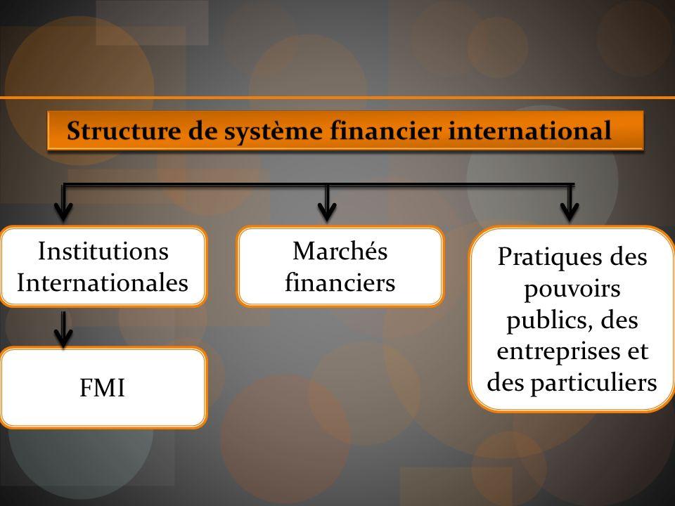 Institutions Internationales Marchés financiers Pratiques des pouvoirs publics, des entreprises et des particuliers FMI