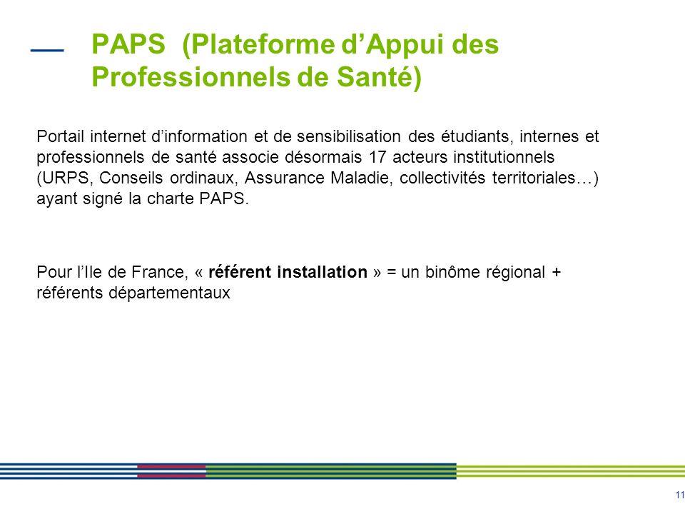 11 PAPS (Plateforme dAppui des Professionnels de Santé) Portail internet dinformation et de sensibilisation des étudiants, internes et professionnels de santé associe désormais 17 acteurs institutionnels (URPS, Conseils ordinaux, Assurance Maladie, collectivités territoriales…) ayant signé la charte PAPS.