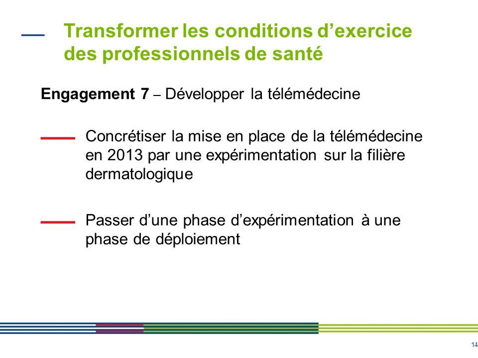 14 Transformer les conditions dexercice des professionnels de santé Engagement 7 – Développer la télémédecine Concrétiser la mise en place de la télémédecine en 2013 par une expérimentation sur la filière dermatologique Passer dune phase dexpérimentation à une phase de déploiement