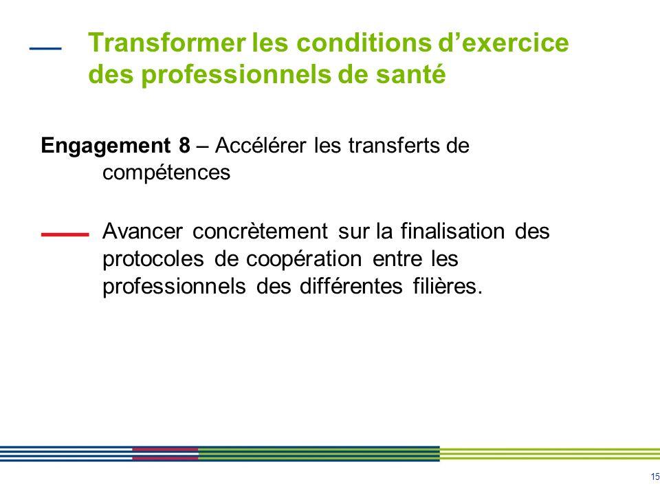 15 Transformer les conditions dexercice des professionnels de santé Engagement 8 – Accélérer les transferts de compétences Avancer concrètement sur la finalisation des protocoles de coopération entre les professionnels des différentes filières.