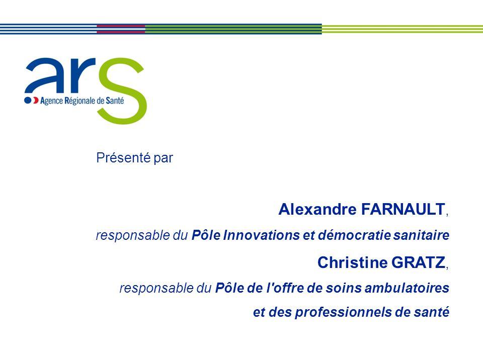 Présenté par Alexandre FARNAULT, responsable du Pôle Innovations et démocratie sanitaire Christine GRATZ, responsable du Pôle de l offre de soins ambulatoires et des professionnels de santé