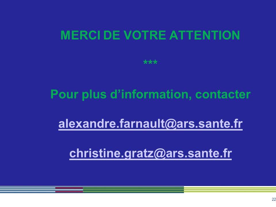 22 MERCI DE VOTRE ATTENTION *** Pour plus dinformation, contacter alexandre.farnault@ars.sante.fr christine.gratz@ars.sante.fr alexandre.farnault@ars.sante.fr christine.gratz@ars.sante.fr