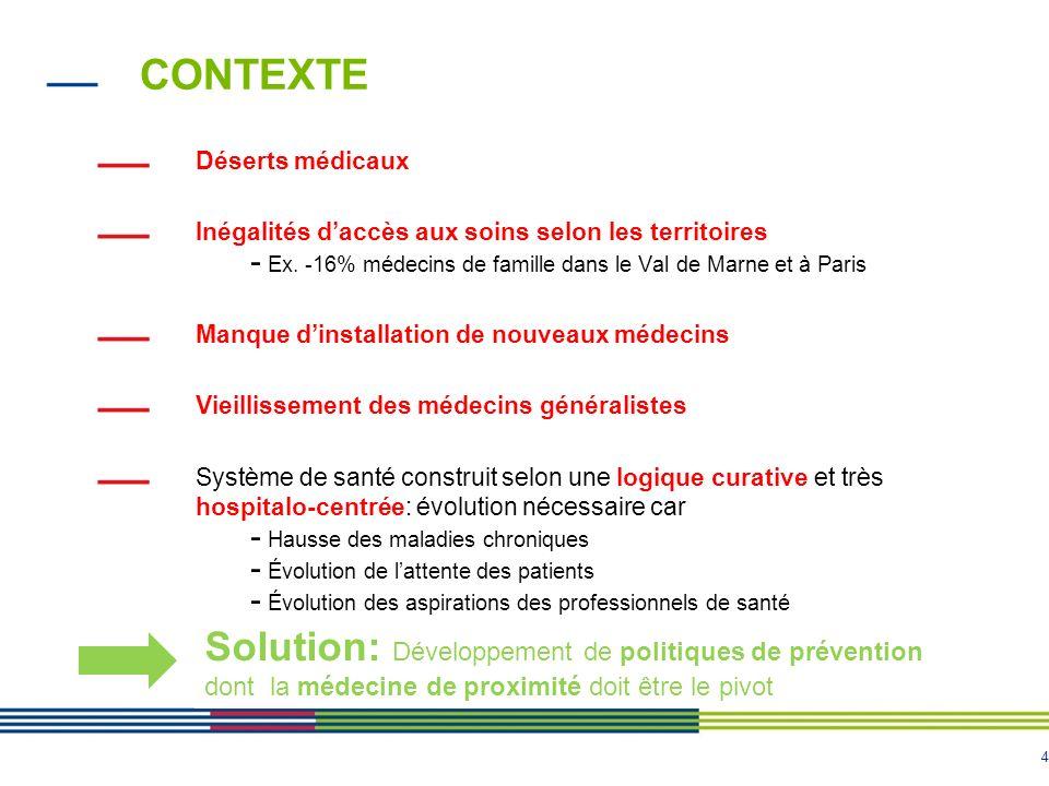 4 CONTEXTE Déserts médicaux Inégalités daccès aux soins selon les territoires - Ex.