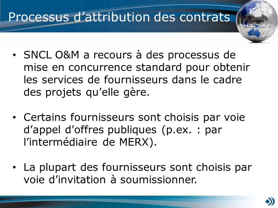 Processus dattribution des contrats SNCL O&M a recours à des processus de mise en concurrence standard pour obtenir les services de fournisseurs dans le cadre des projets quelle gère.