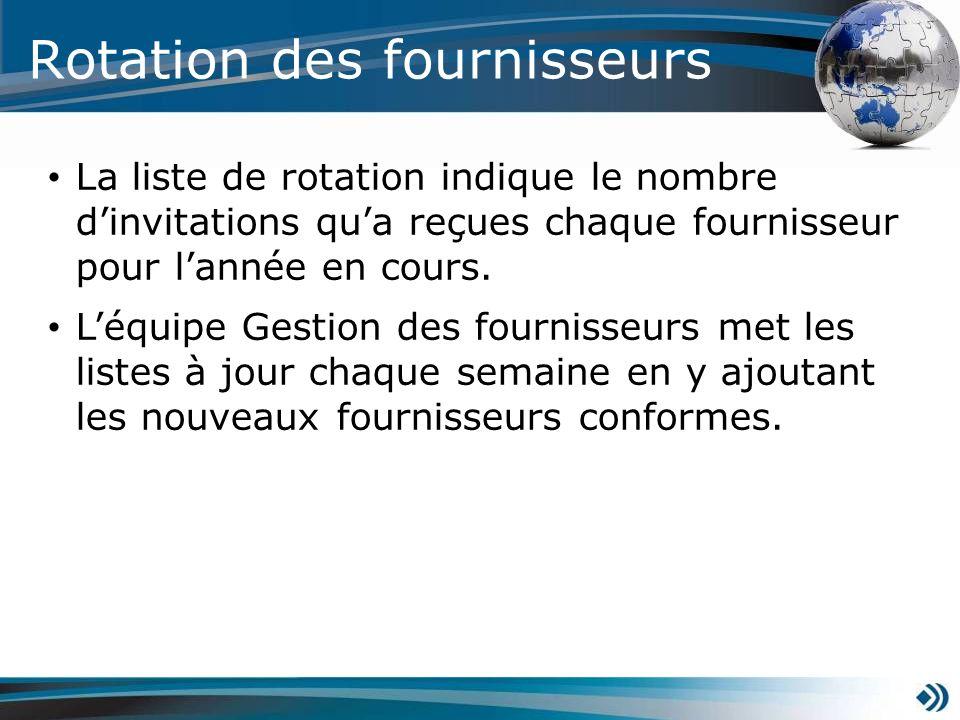 Rotation des fournisseurs La liste de rotation indique le nombre dinvitations qua reçues chaque fournisseur pour lannée en cours.