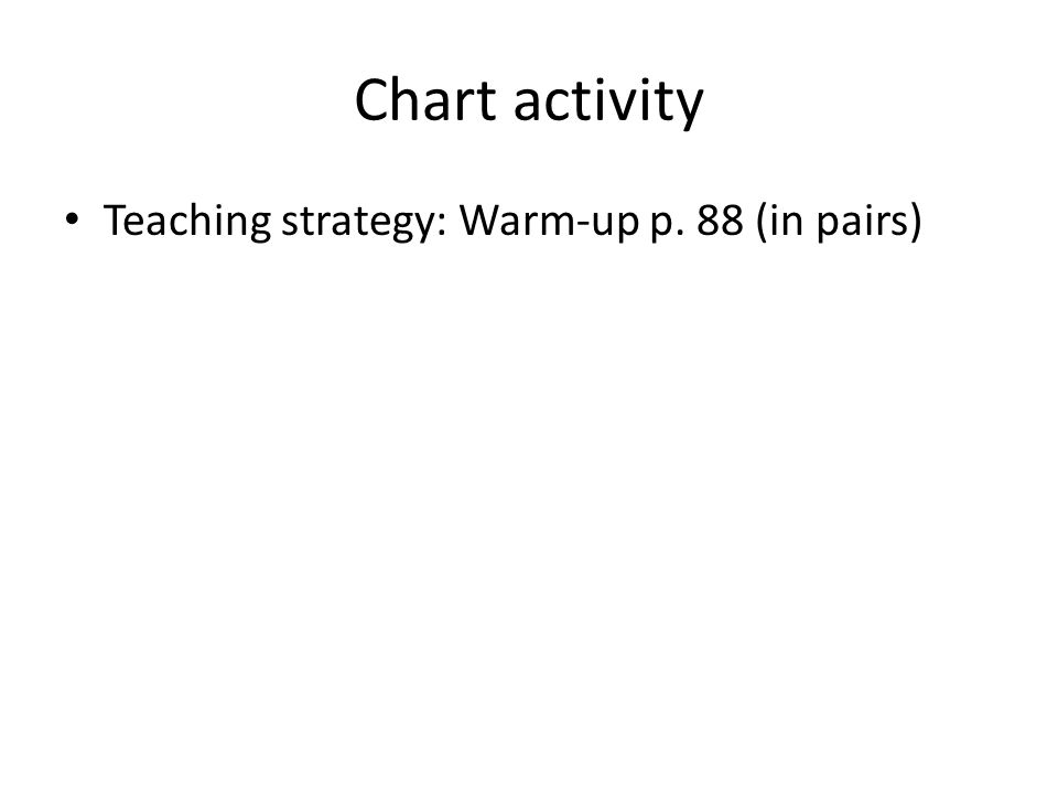 Chart activity Teaching strategy: Warm-up p. 88 (in pairs)