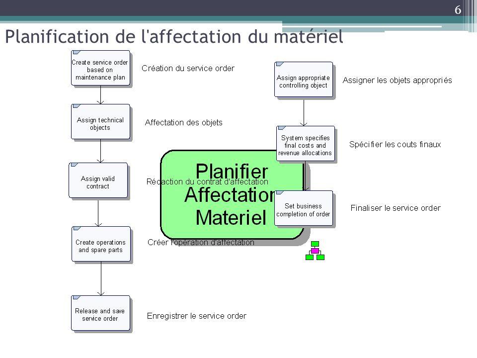Planification de l'affectation du matériel 6