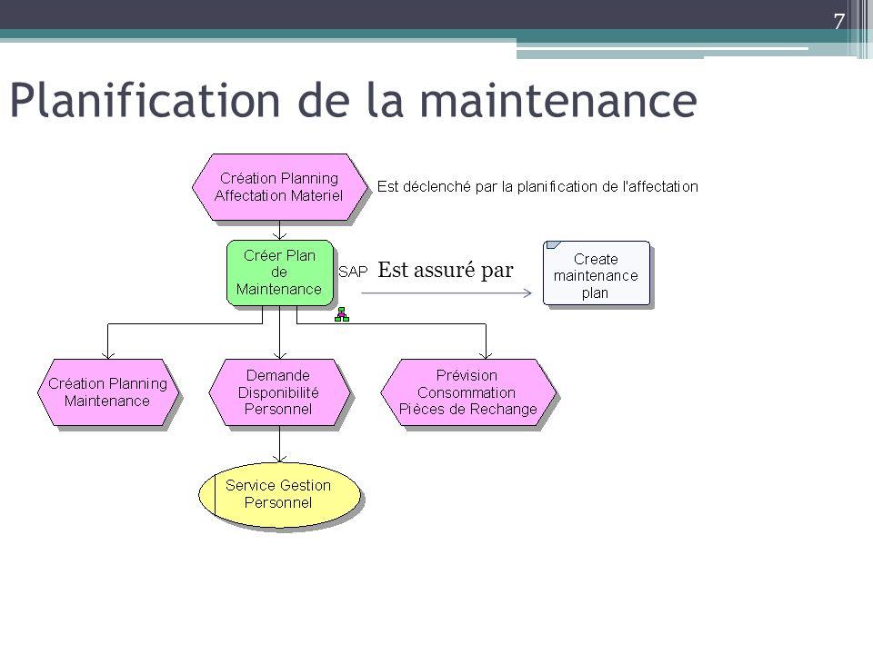 Planification de la maintenance 7 Est assuré par