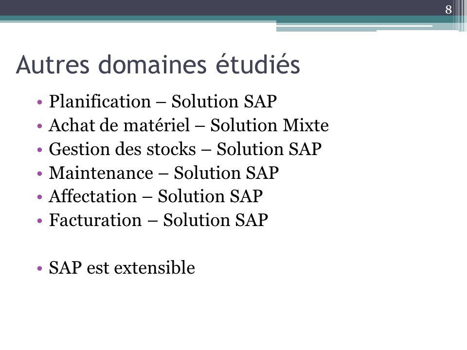 Autres domaines étudiés Planification – Solution SAP Achat de matériel – Solution Mixte Gestion des stocks – Solution SAP Maintenance – Solution SAP A