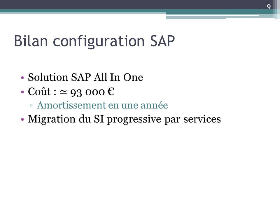 Bilan configuration SAP Solution SAP All In One Coût : 93 000 Amortissement en une année Migration du SI progressive par services 9