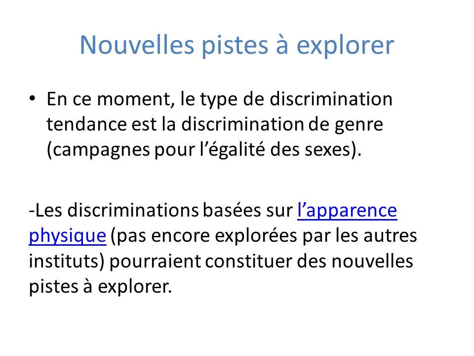 Nouvelles pistes à explorer En ce moment, le type de discrimination tendance est la discrimination de genre (campagnes pour légalité des sexes).