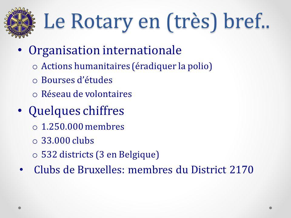 Le Rotary en (très) bref.. Le Rotary en (très) bref..
