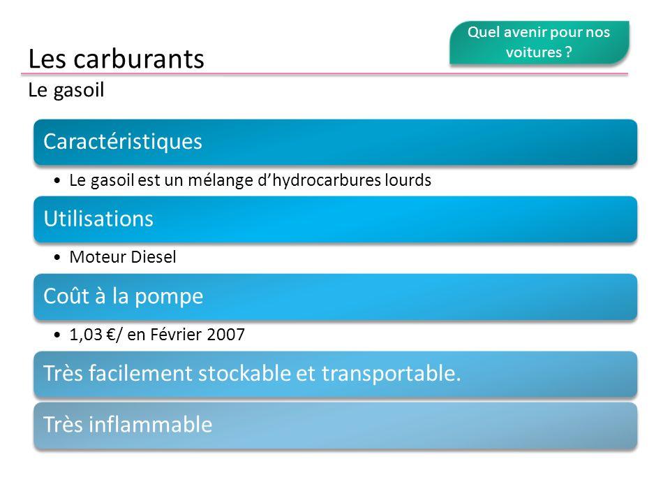 Les carburants Le gasoil Caractéristiques Le gasoil est un mélange dhydrocarbures lourds Utilisations Moteur Diesel Coût à la pompe 1,03 / en Février