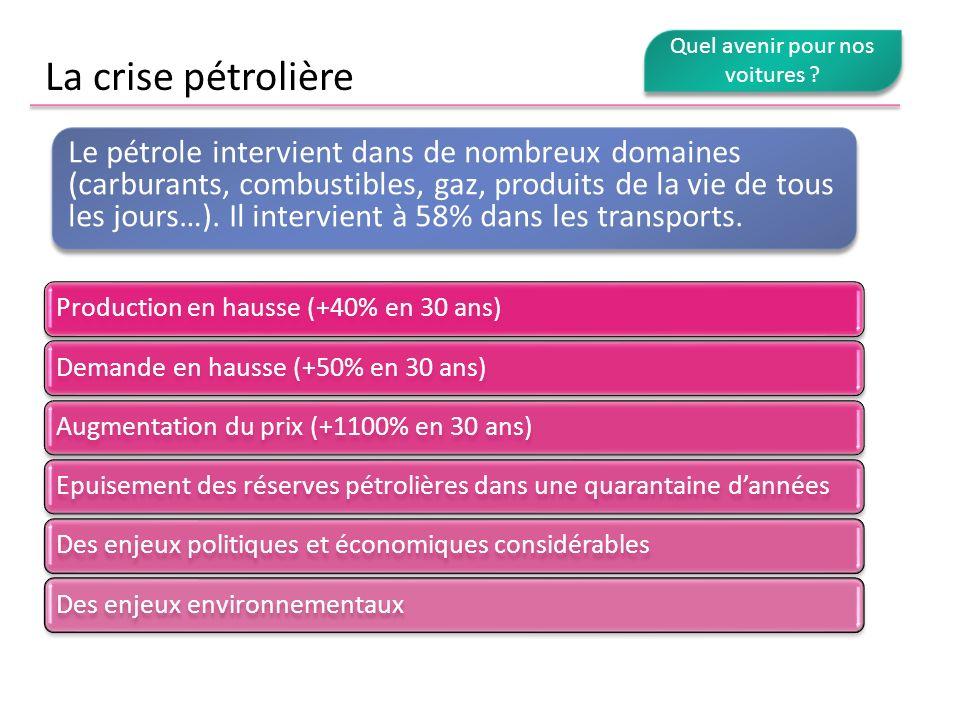 La crise pétrolière Le pétrole intervient dans de nombreux domaines (carburants, combustibles, gaz, produits de la vie de tous les jours…). Il intervi