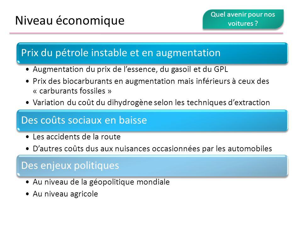 Niveau économique Prix du pétrole instable et en augmentation Augmentation du prix de lessence, du gasoil et du GPL Prix des biocarburants en augmenta
