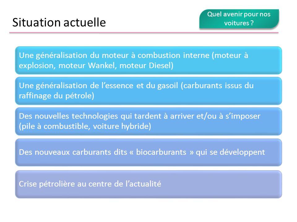 Développement des biocarburants Biocarburants Filière Biomasse (solide) Modification du moteur Diesel HVC (Huile Végétale Carburant) Mélange avec l essence de 1 à 85% Ethérisation Synthèse dETBE à partir dun mélange d éthanol (49%) et disobutylène (51%) Synthèse de BtL à partir de la biomasse solide Utilisation de l HVC pure comme carburant Mélange avec le gazole de 5 à 50% Utilisation de EMVH, biogazole, biodiesel, Diester...