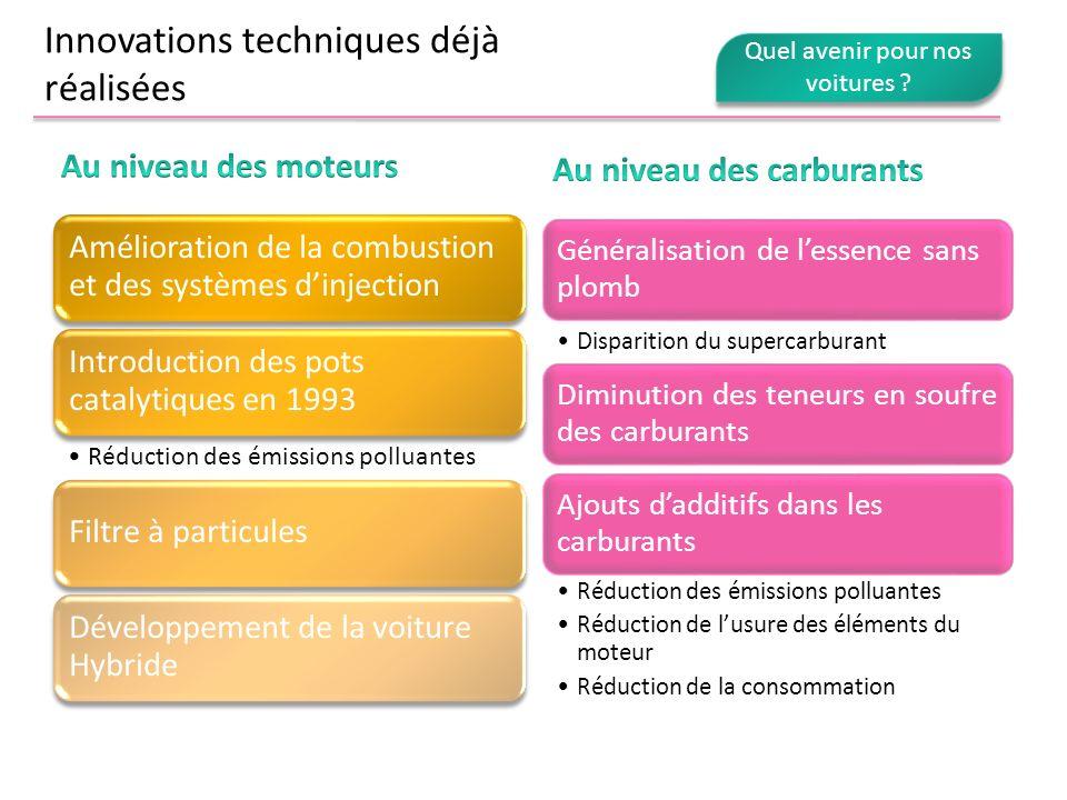 Amélioration de la combustion et des systèmes dinjection Introduction des pots catalytiques en 1993 Réduction des émissions polluantes Filtre à partic