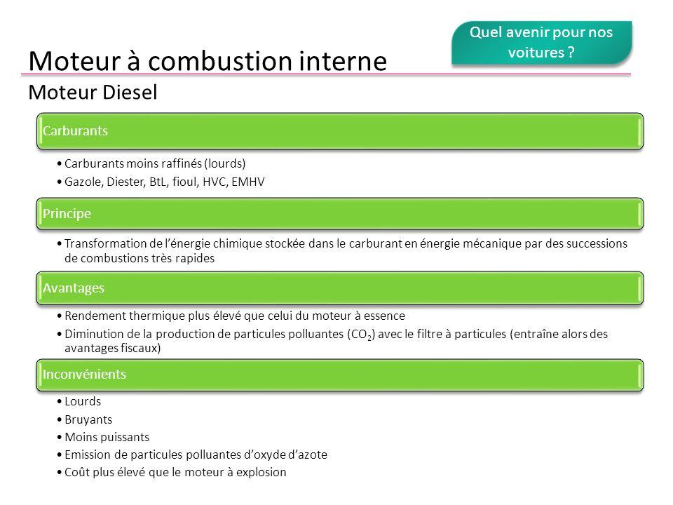 Moteur à combustion interne Moteur Diesel Carburants Carburants moins raffinés (lourds) Gazole, Diester, BtL, fioul, HVC, EMHV Principe Transformation