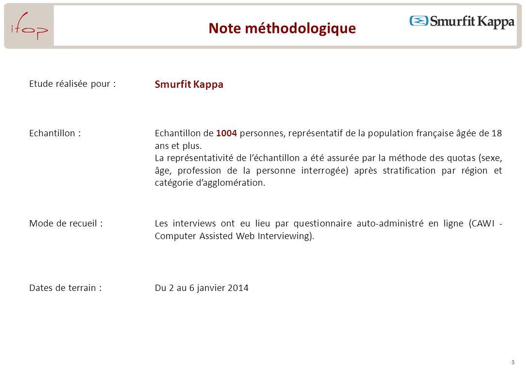 3 Note méthodologique Etude réalisée pour : Smurfit Kappa Echantillon :Echantillon de 1004 personnes, représentatif de la population française âgée de 18 ans et plus.