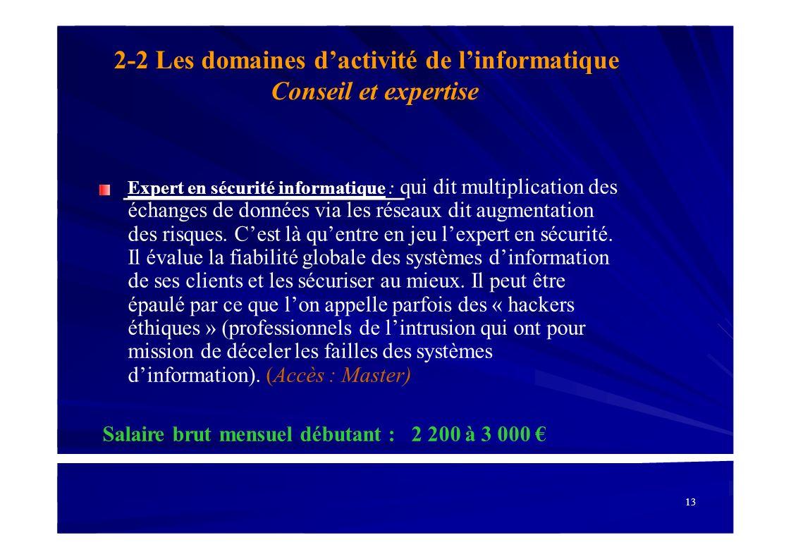 2-2 Les domaines dactivité de linformatique Conseil et expertise Expert en sécurité informatique : qui dit multiplication des échanges de données via