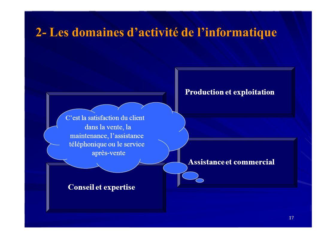 17 2- Les domaines dactivité de linformatique Assistance et commercial Production et exploitation Conseil et expertise Cest la satisfaction du client